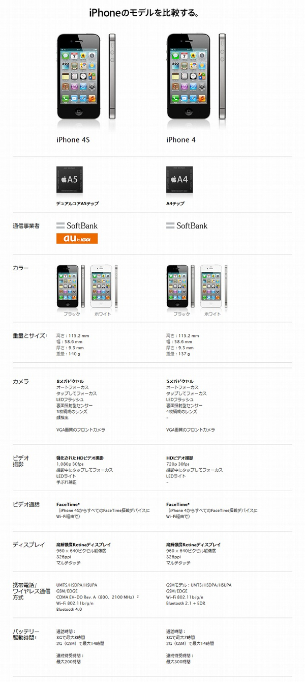 Iphone4_vs_iphone4s_2