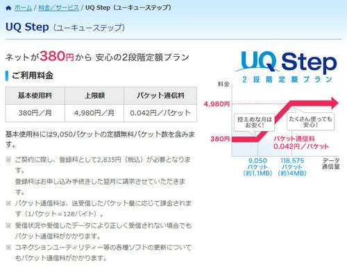 Uq_wimax_step
