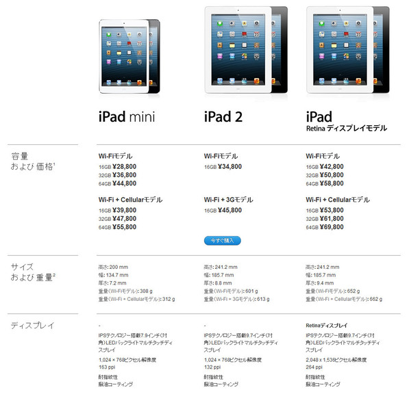 Ipad_mini_compare2