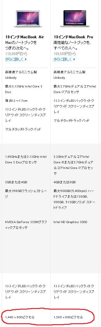Mac_compare2