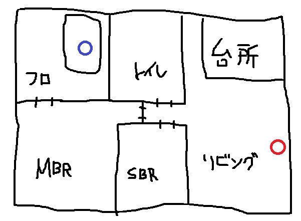 Room_rayout2