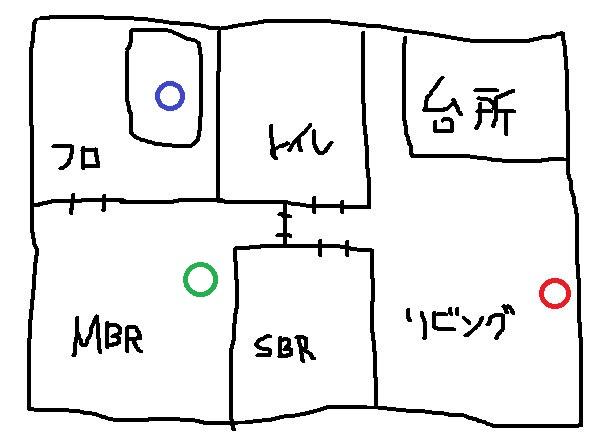 Room_rayout3